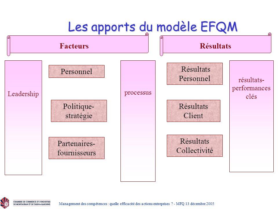 Les apports du modèle EFQM