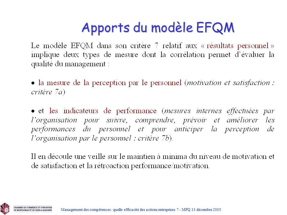 Apports du modèle EFQM Management des compétences : quelle efficacité des actions entreprises .