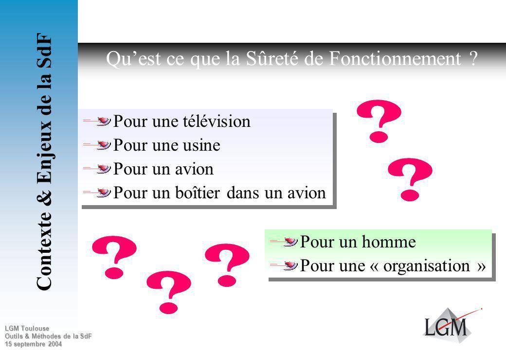 Contexte & Enjeux de la SdF