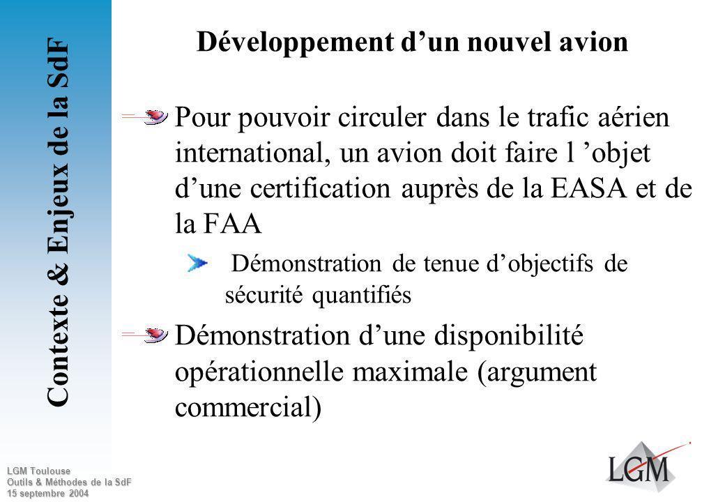 Développement d'un nouvel avion Contexte & Enjeux de la SdF