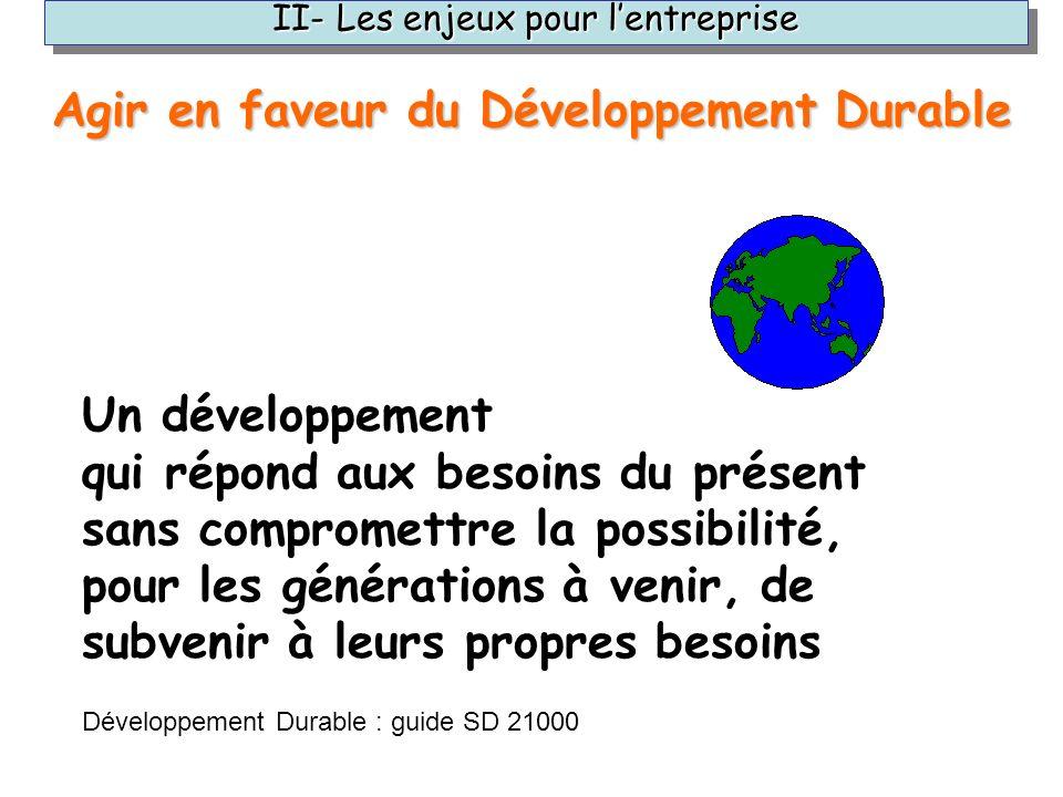Agir en faveur du Développement Durable
