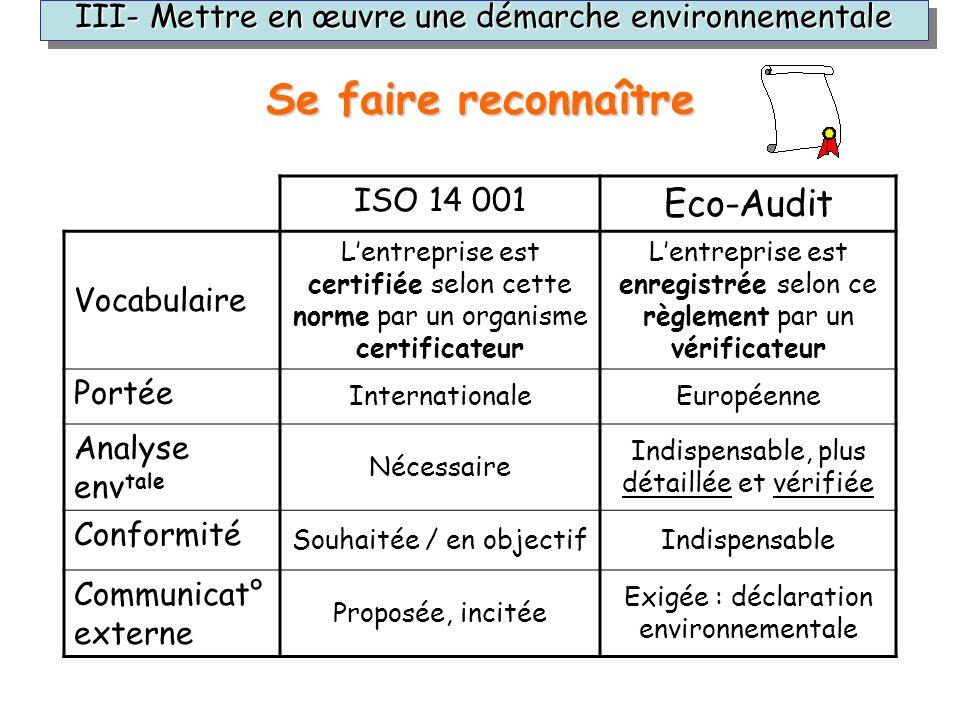 Se faire reconnaître Eco-Audit