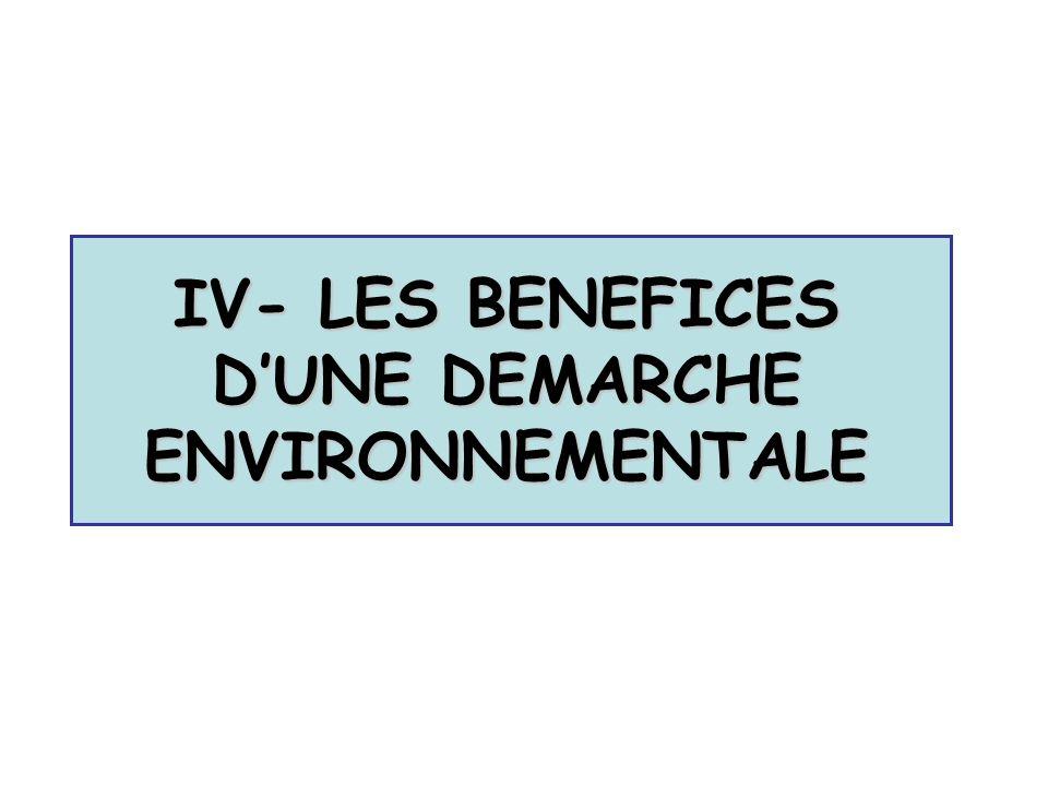 IV- LES BENEFICES D'UNE DEMARCHE ENVIRONNEMENTALE