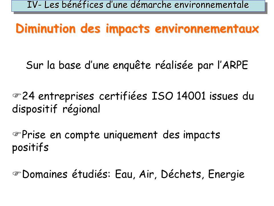 Diminution des impacts environnementaux