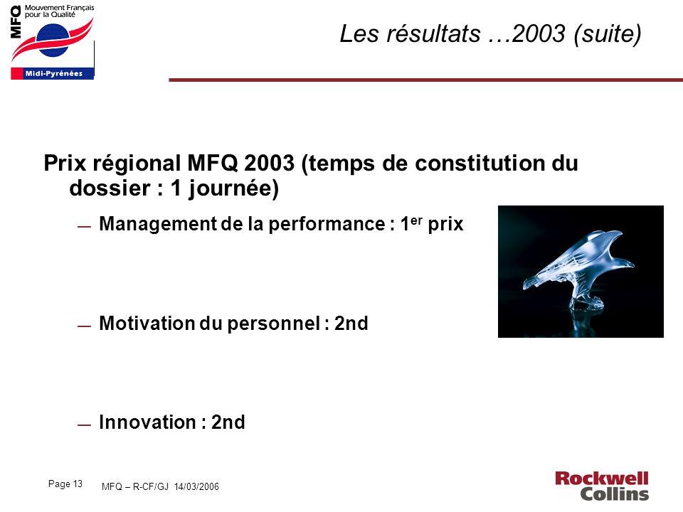 Les résultats …2003 (suite)
