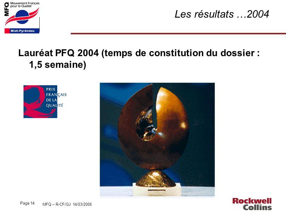 Les résultats …2004 Lauréat PFQ 2004 (temps de constitution du dossier : 1,5 semaine)