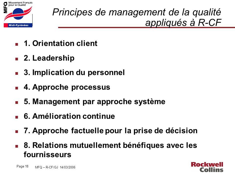 Principes de management de la qualité appliqués à R-CF