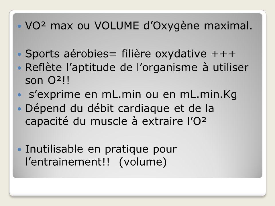 VO² max ou VOLUME d'Oxygène maximal.