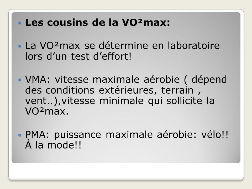 Les cousins de la VO²max: