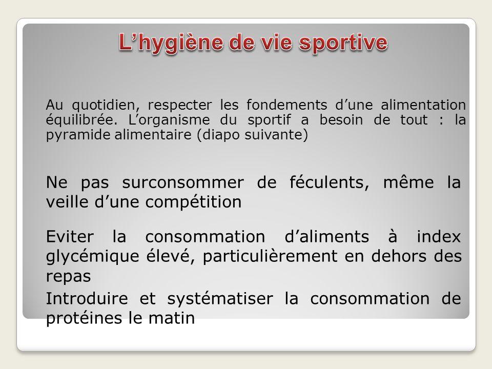 L'hygiène de vie sportive