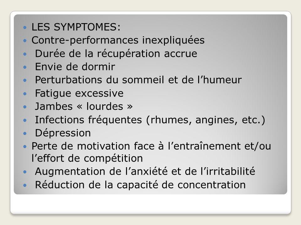 LES SYMPTOMES:Contre-performances inexpliquées. Durée de la récupération accrue. Envie de dormir. Perturbations du sommeil et de l'humeur.