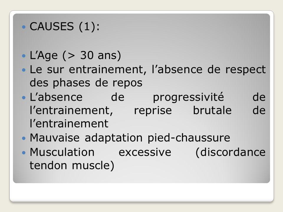 CAUSES (1):L'Age (> 30 ans) Le sur entrainement, l'absence de respect des phases de repos.