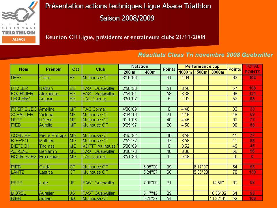 Présentation actions techniques Ligue Alsace Triathlon