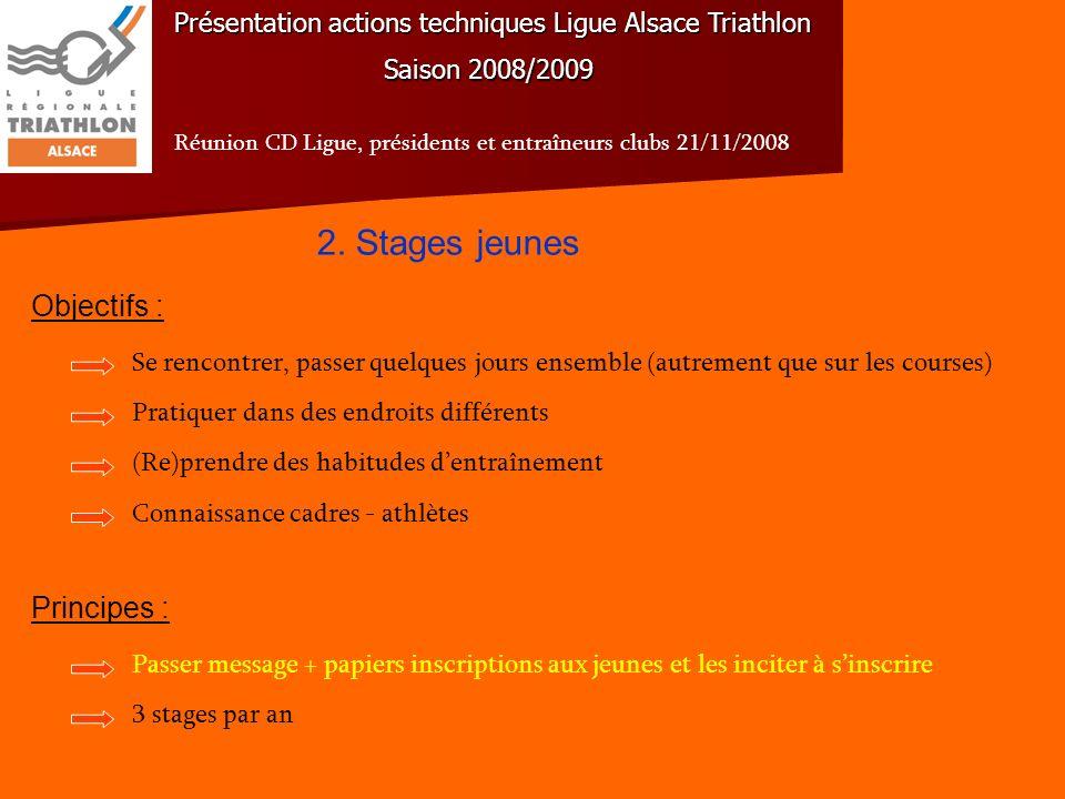 2. Stages jeunes Objectifs : Principes :