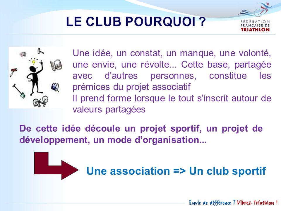 LE CLUB POURQUOI Une association => Un club sportif