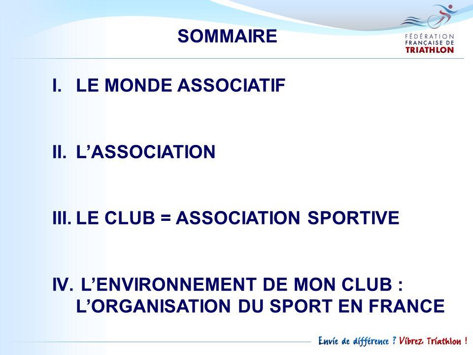 SOMMAIRELE MONDE ASSOCIATIF.L'ASSOCIATION. LE CLUB = ASSOCIATION SPORTIVE.