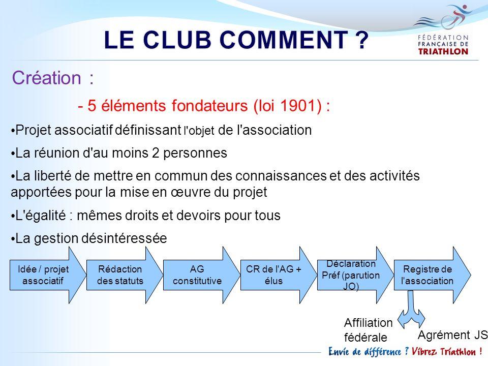 LE CLUB COMMENT Création : - 5 éléments fondateurs (loi 1901) :