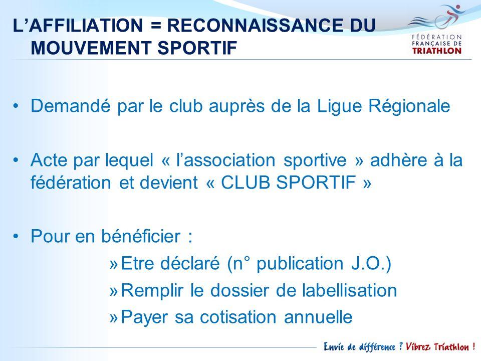 L'AFFILIATION = RECONNAISSANCE DU MOUVEMENT SPORTIF