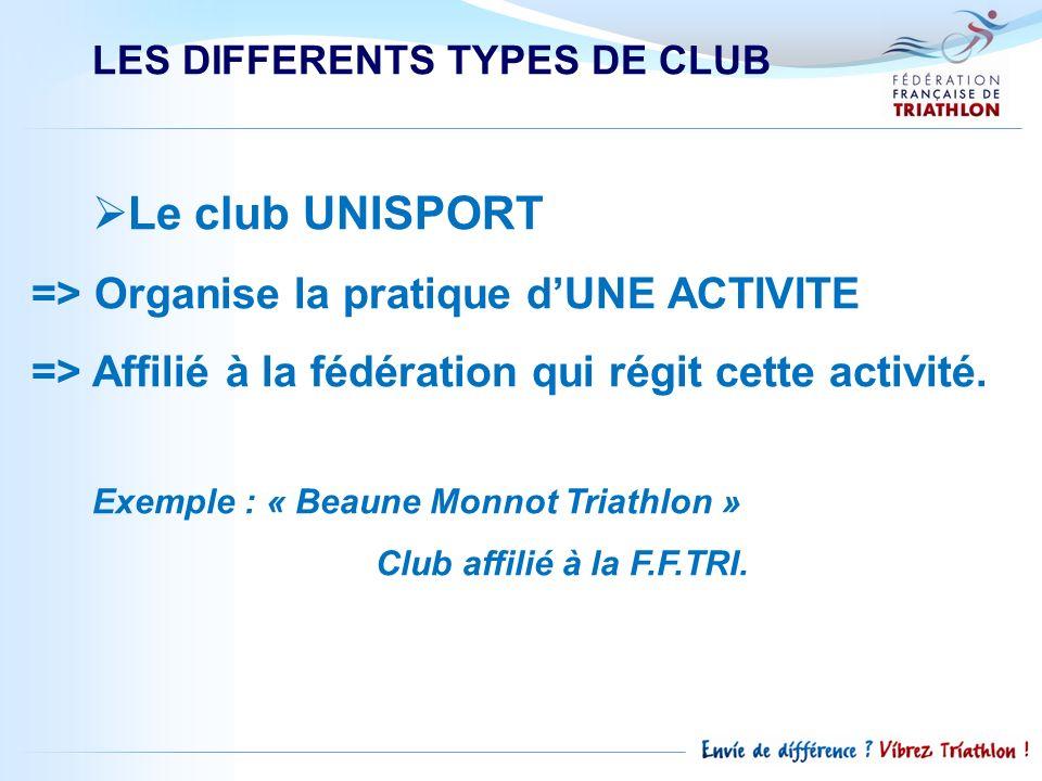 Le club UNISPORT => Organise la pratique d'UNE ACTIVITE