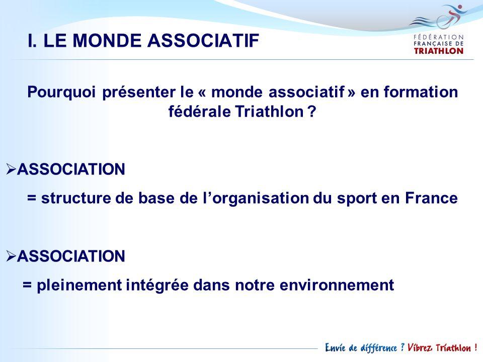 I. LE MONDE ASSOCIATIF Pourquoi présenter le « monde associatif » en formation fédérale Triathlon