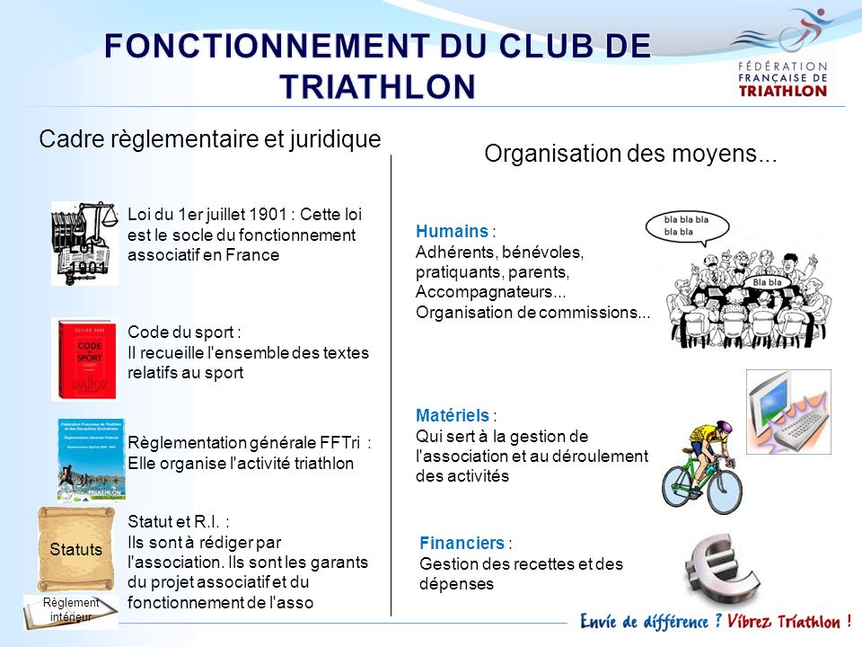 FONCTIONNEMENT DU CLUB DE TRIATHLON