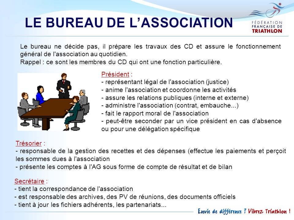 LE BUREAU DE L'ASSOCIATION