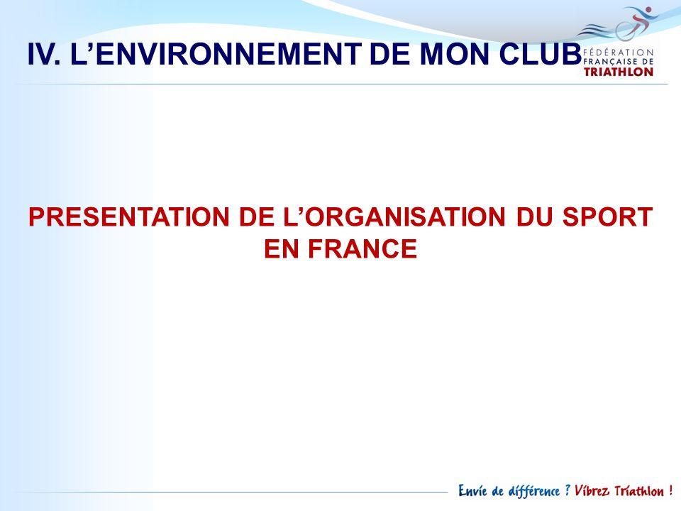 PRESENTATION DE L'ORGANISATION DU SPORT EN FRANCE