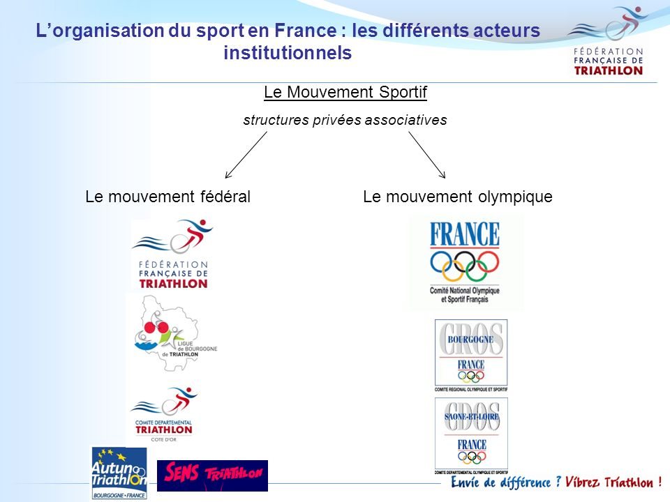 structures privées associatives