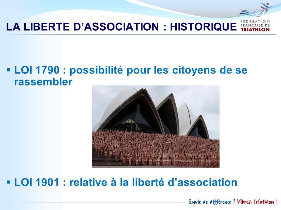 LA LIBERTE D'ASSOCIATION : HISTORIQUE