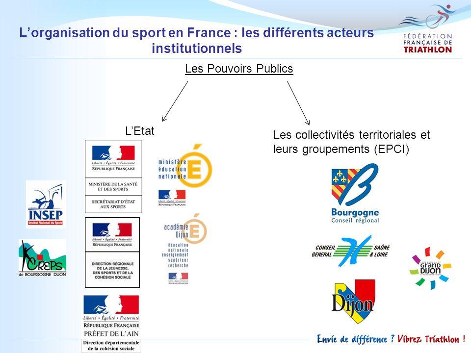 L'organisation du sport en France : les différents acteurs institutionnels