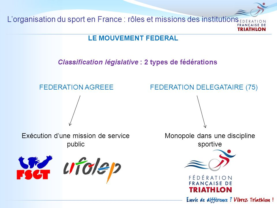 Classification législative : 2 types de fédérations