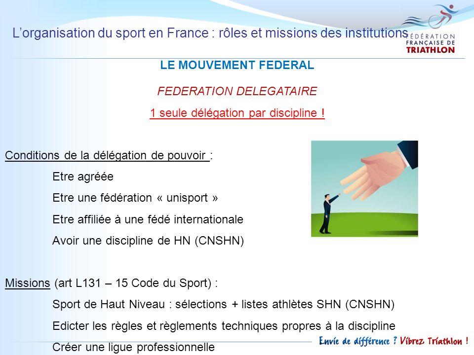 L'organisation du sport en France : rôles et missions des institutions