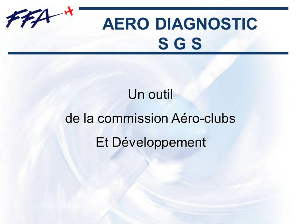 Un outil de la commission Aéro-clubs Et Développement