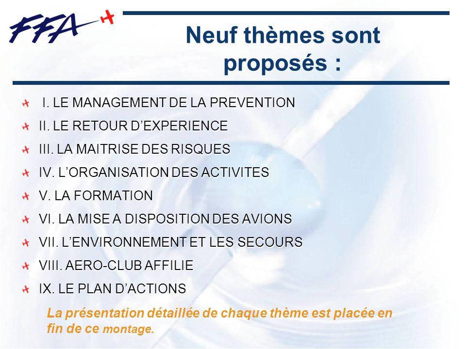 Neuf thèmes sont proposés :