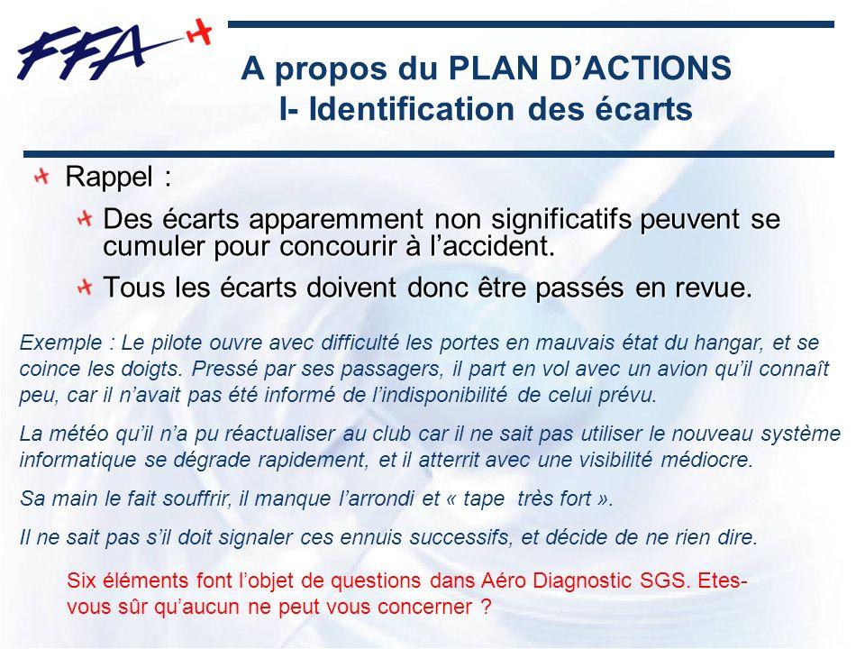 A propos du PLAN D'ACTIONS I- Identification des écarts
