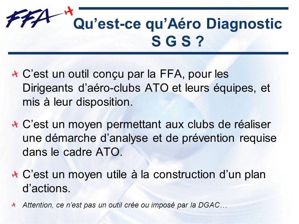 Qu'est-ce qu'Aéro Diagnostic S G S