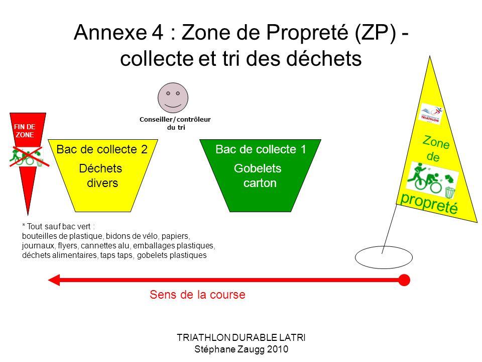 Annexe 4 : Zone de Propreté (ZP) - collecte et tri des déchets