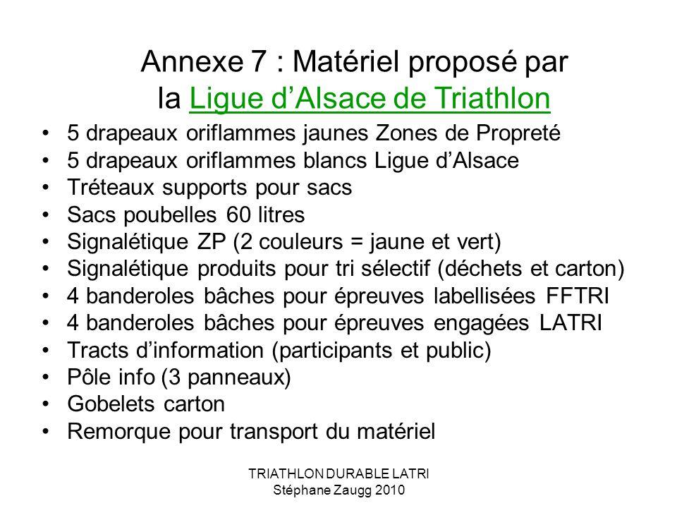 Annexe 7 : Matériel proposé par la Ligue d'Alsace de Triathlon