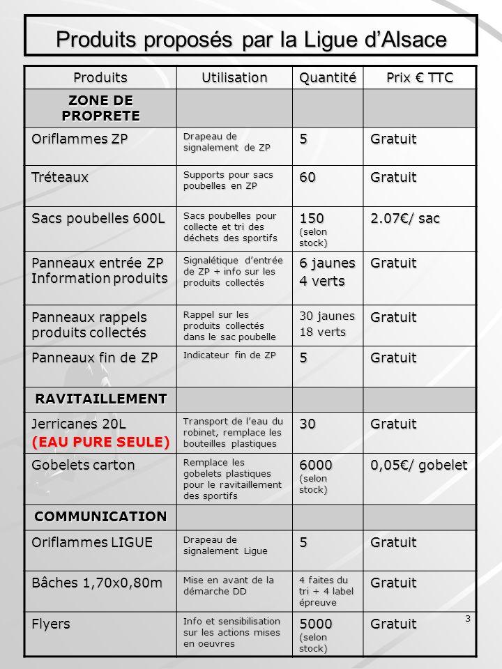 Produits proposés par la Ligue d'Alsace