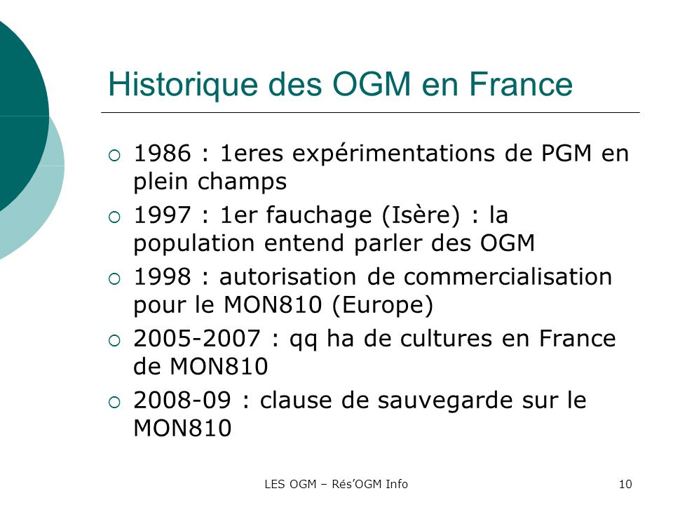 Historique des OGM en France