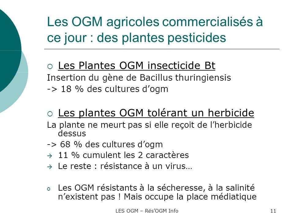 Les OGM agricoles commercialisés à ce jour : des plantes pesticides