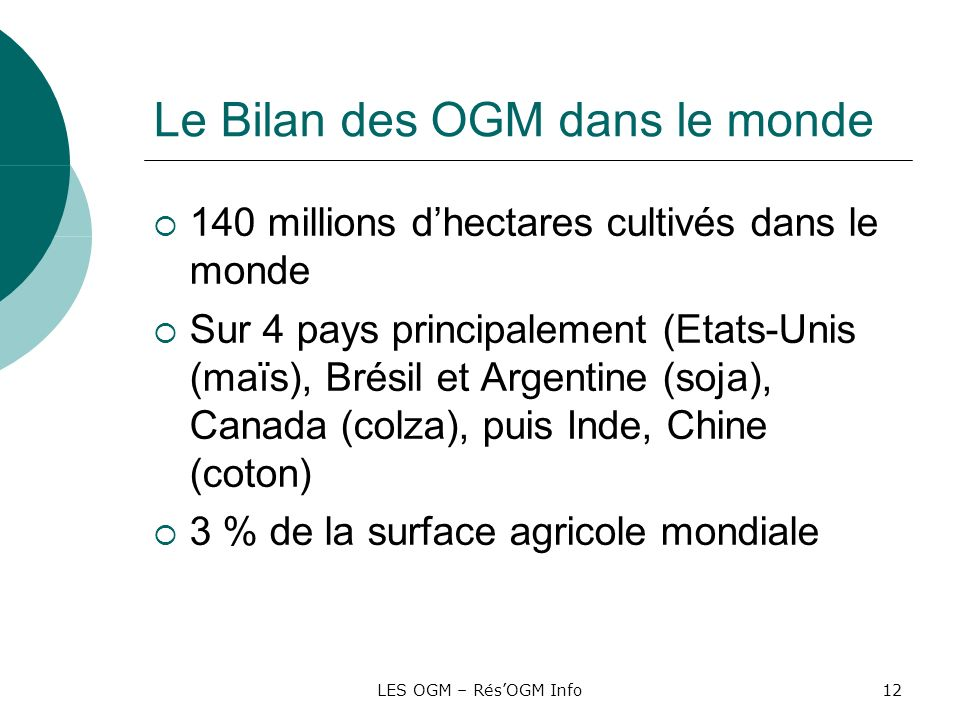 Le Bilan des OGM dans le monde