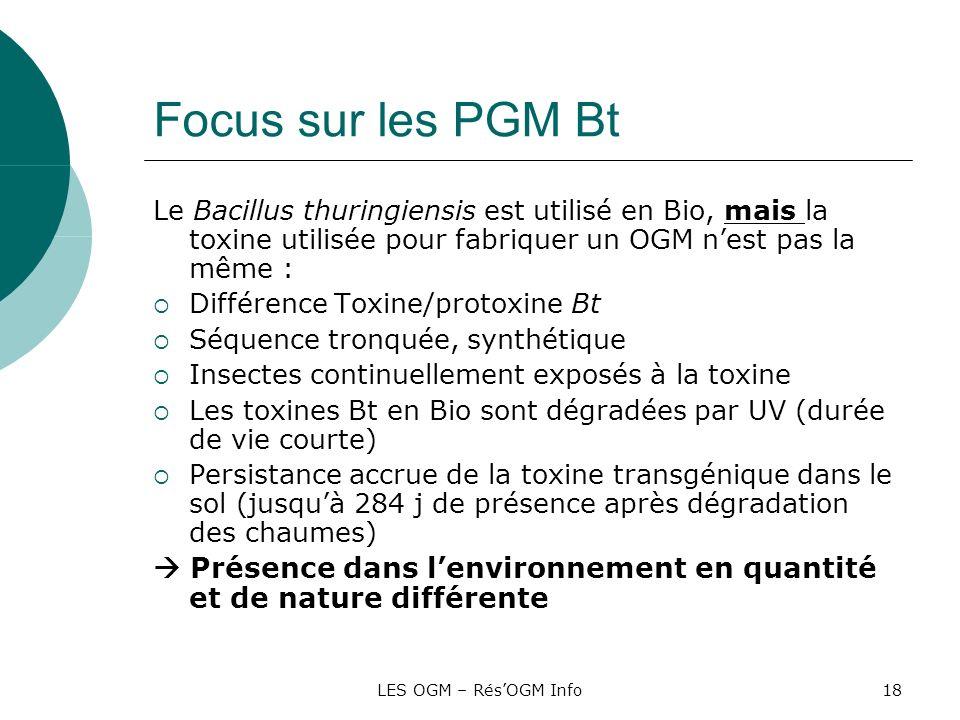 Focus sur les PGM Bt Le Bacillus thuringiensis est utilisé en Bio, mais la toxine utilisée pour fabriquer un OGM n'est pas la même :