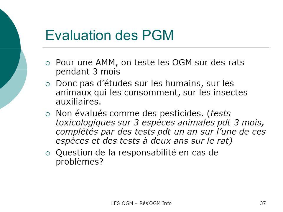 Evaluation des PGM Pour une AMM, on teste les OGM sur des rats pendant 3 mois.