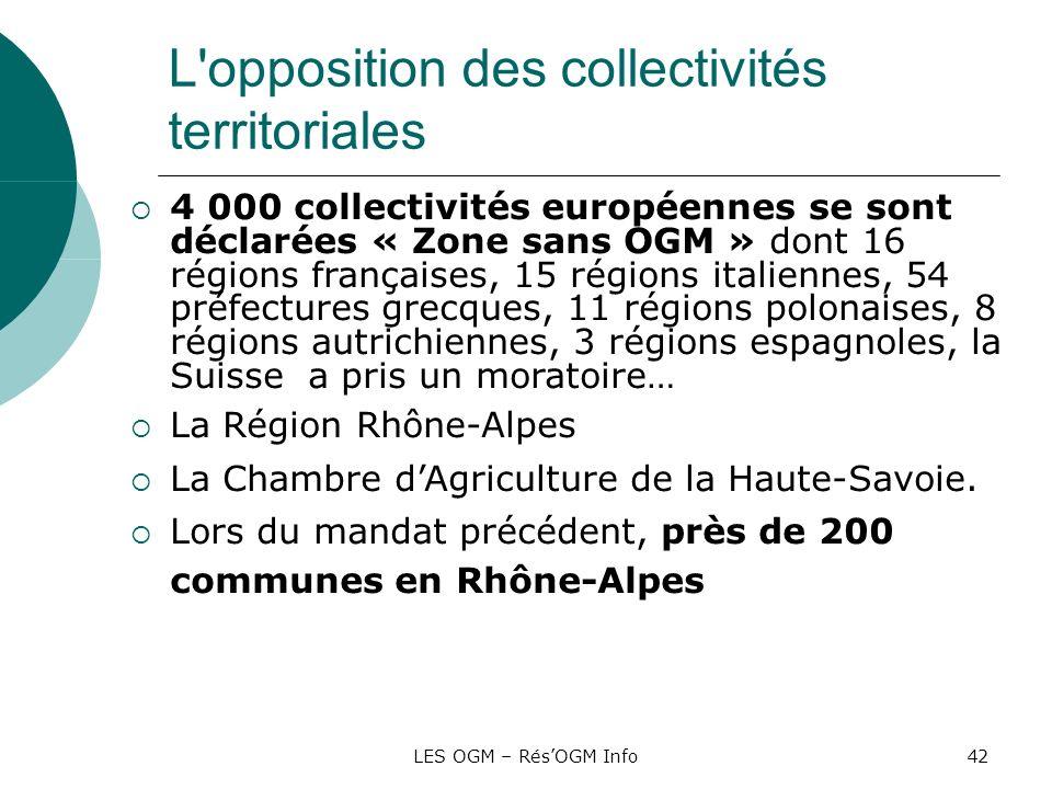 L opposition des collectivités territoriales