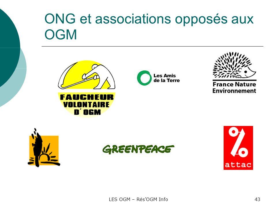 ONG et associations opposés aux OGM