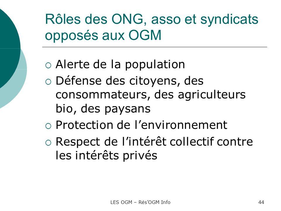 Rôles des ONG, asso et syndicats opposés aux OGM