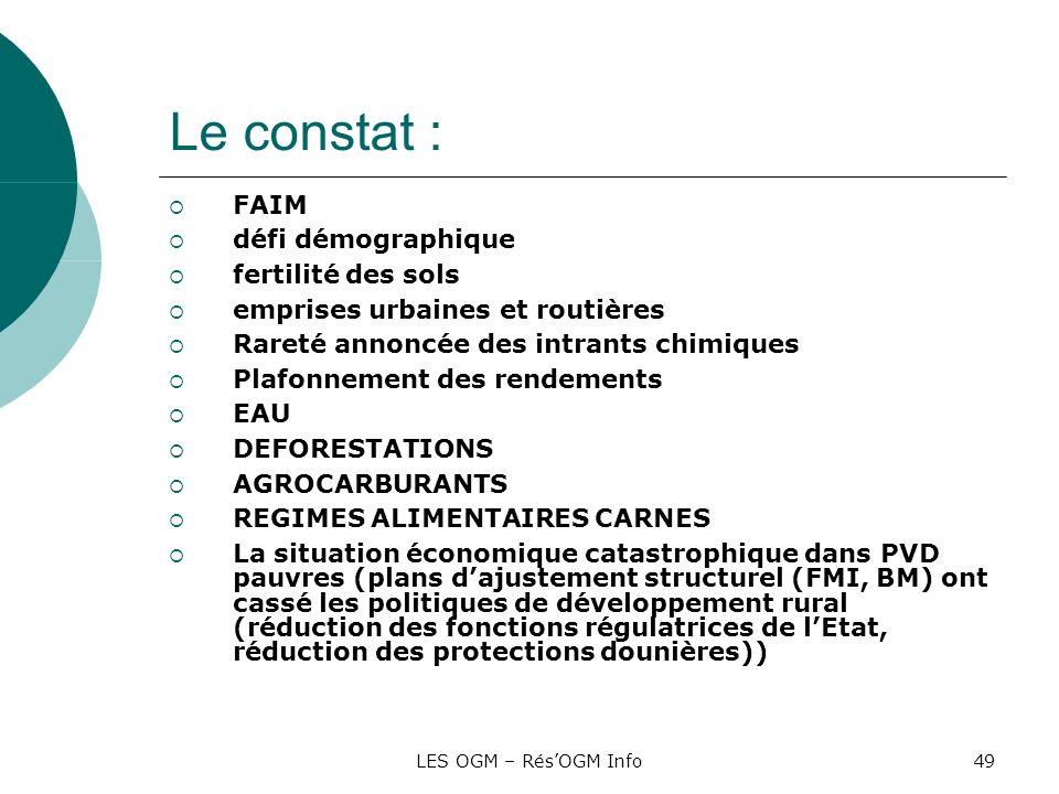 Le constat : FAIM défi démographique fertilité des sols