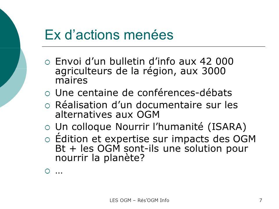 Ex d'actions menées Envoi d'un bulletin d'info aux 42 000 agriculteurs de la région, aux 3000 maires.