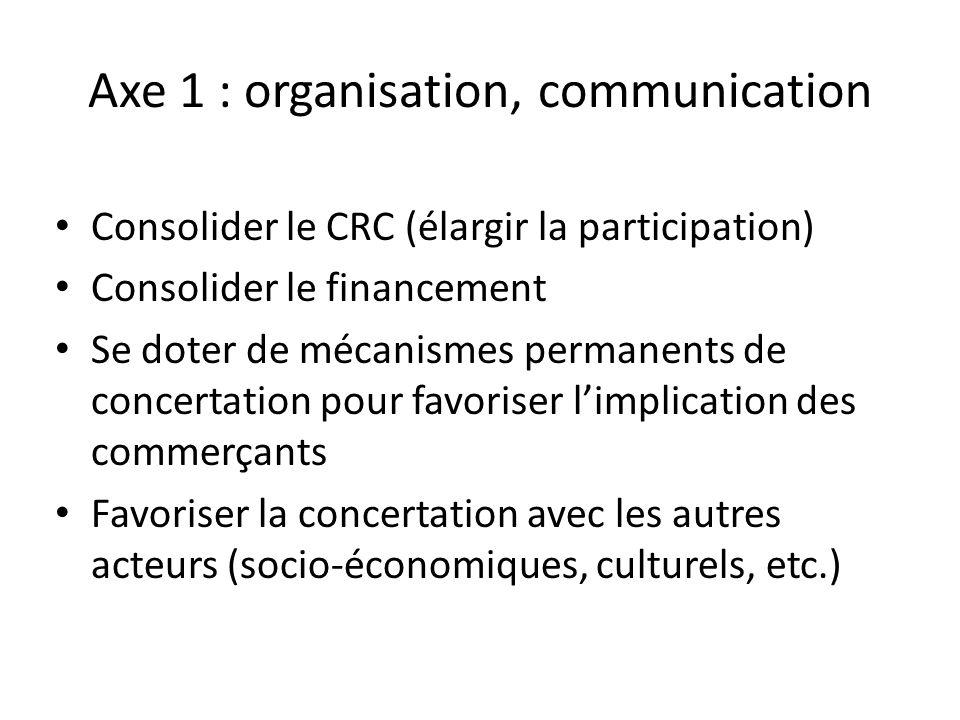 Axe 1 : organisation, communication